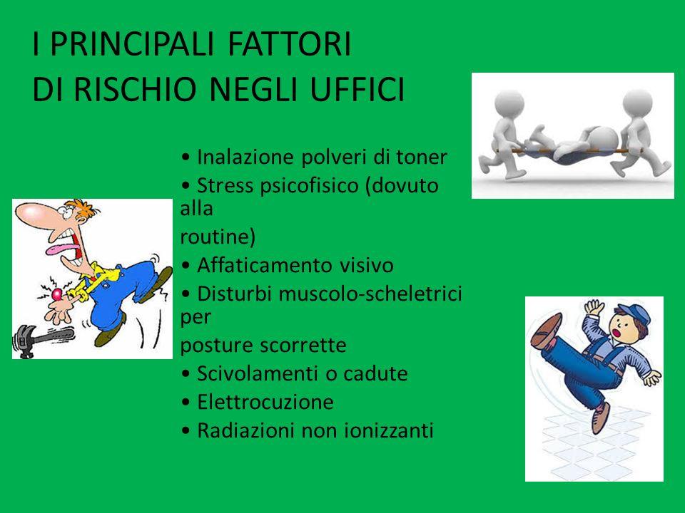 I PRINCIPALI FATTORI DI RISCHIO NEGLI UFFICI