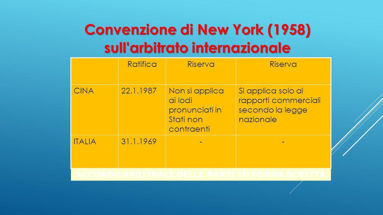 Convenzione di New York (1958) sull arbitrato internazionale