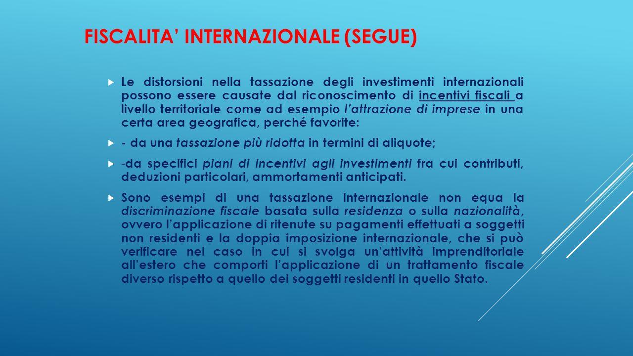 FISCALITA' INTERNAZIONALE (segue)