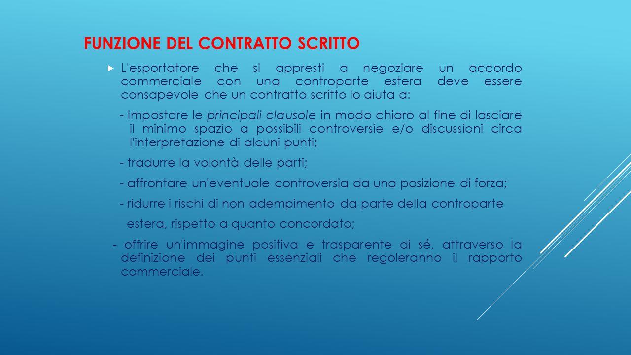 Funzione del contratto scritto