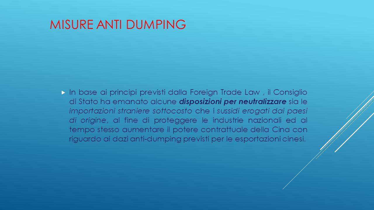 Misure Anti Dumping