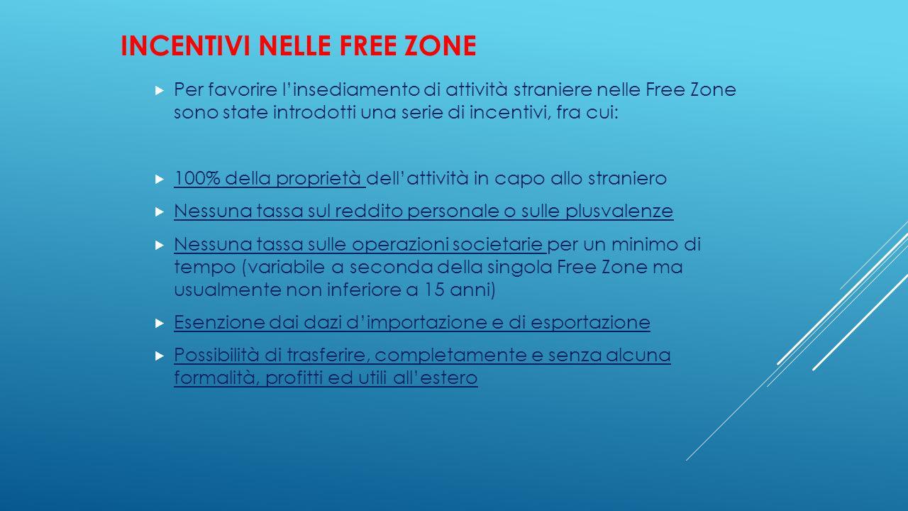 Incentivi nelle Free Zone