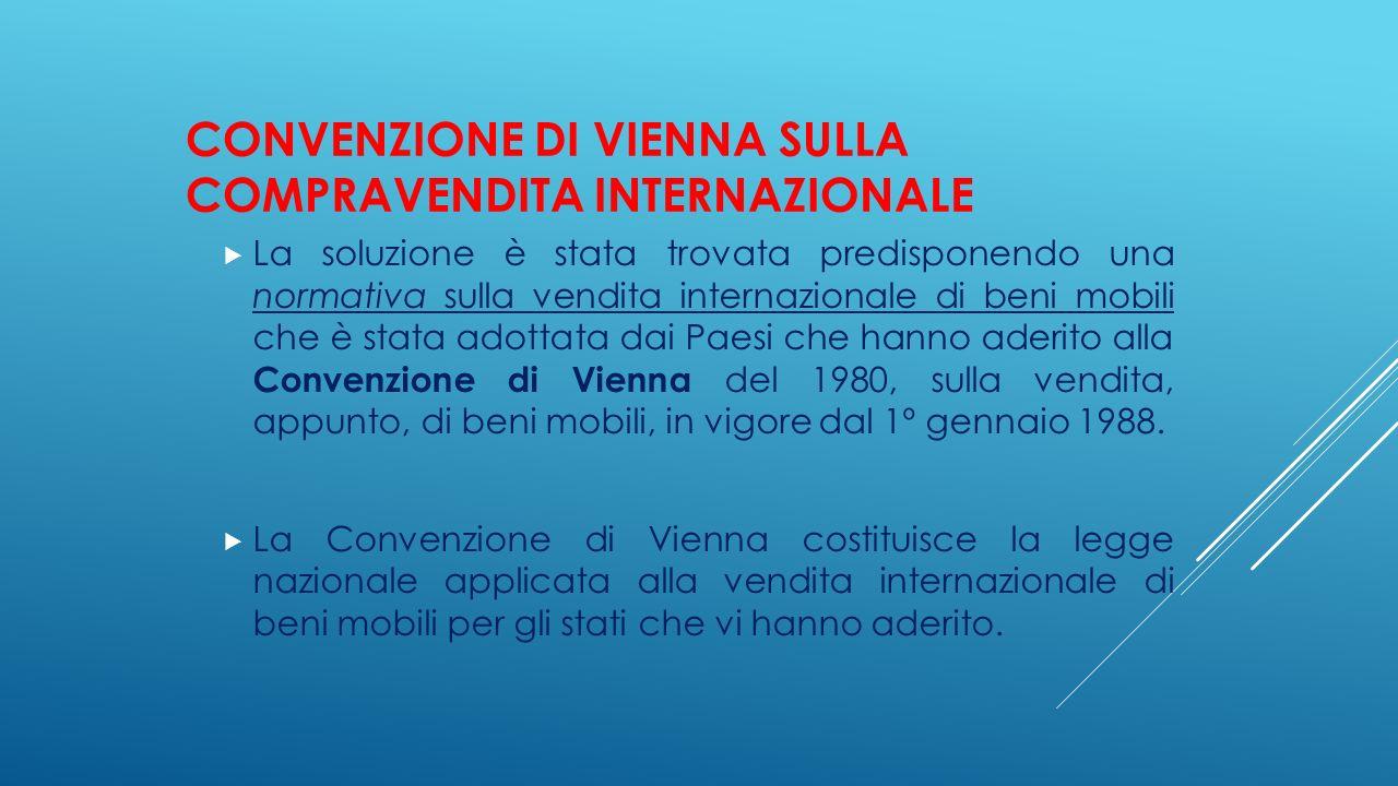 Convenzione di Vienna sulla compravendita internazionale