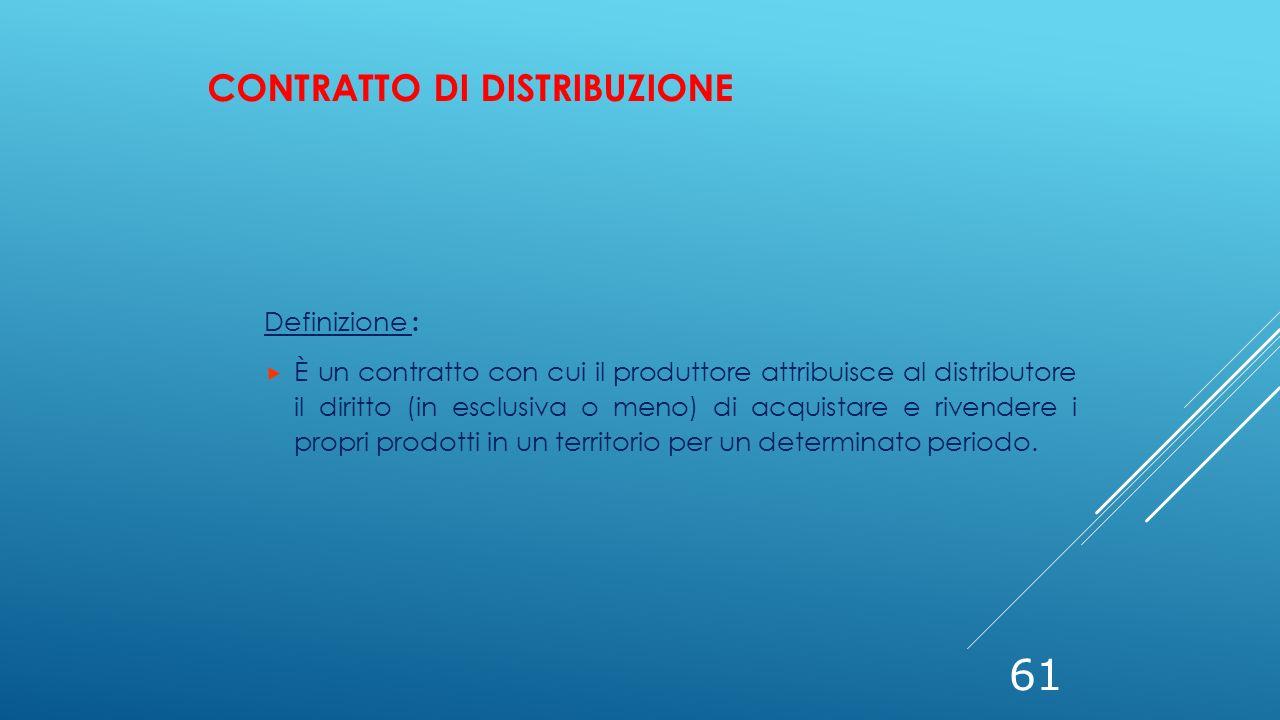 Contratto di Distribuzione