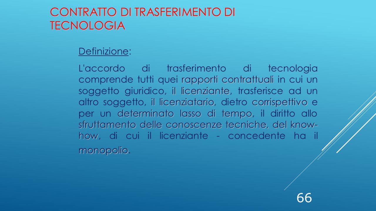 Contratto di trasferimento di tecnologia
