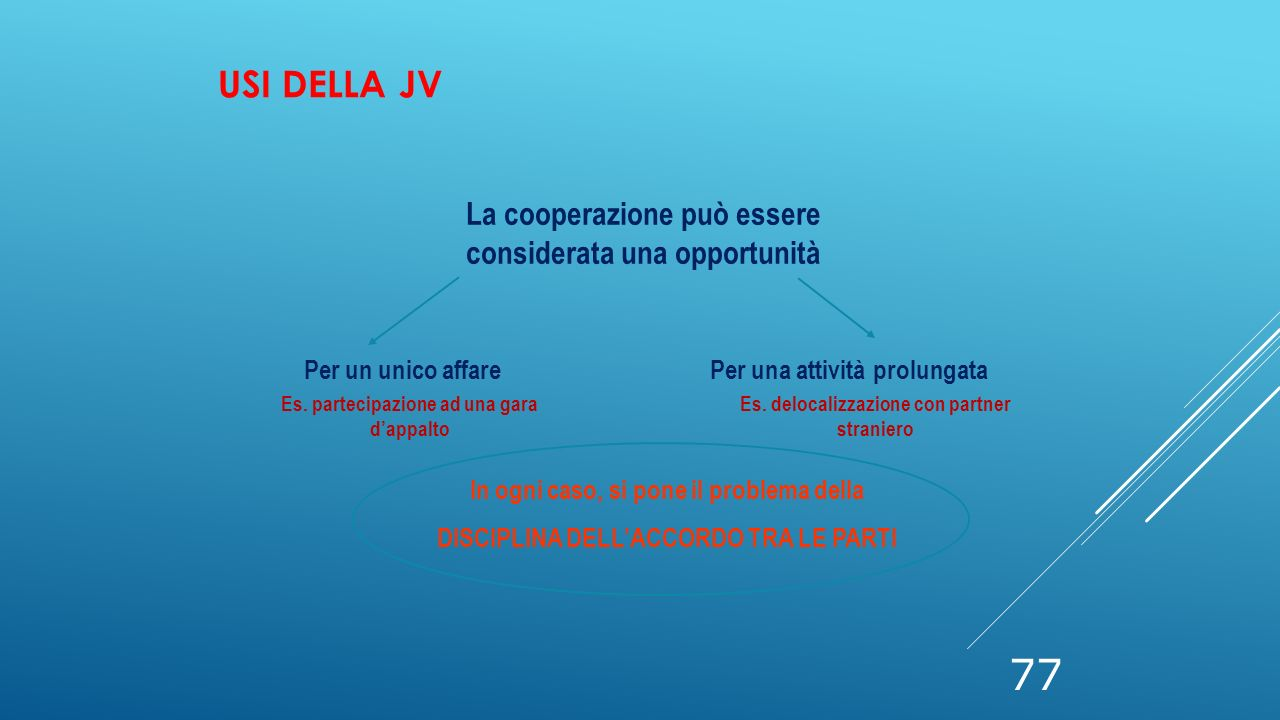 Usi della JV La cooperazione può essere considerata una opportunità