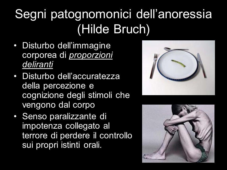 Segni patognomonici dell'anoressia (Hilde Bruch)