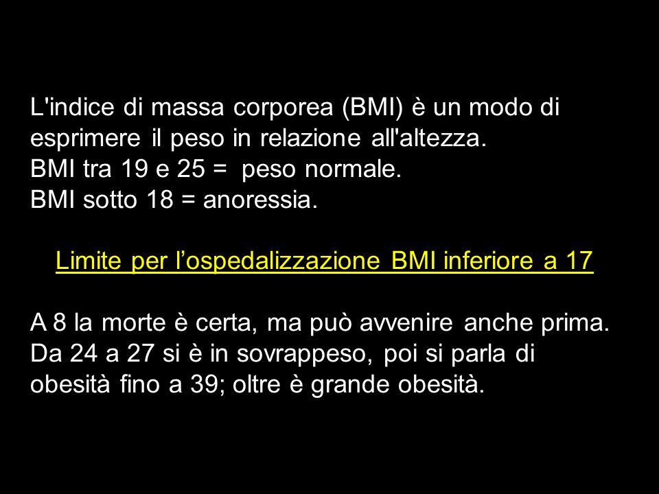 Limite per l'ospedalizzazione BMI inferiore a 17