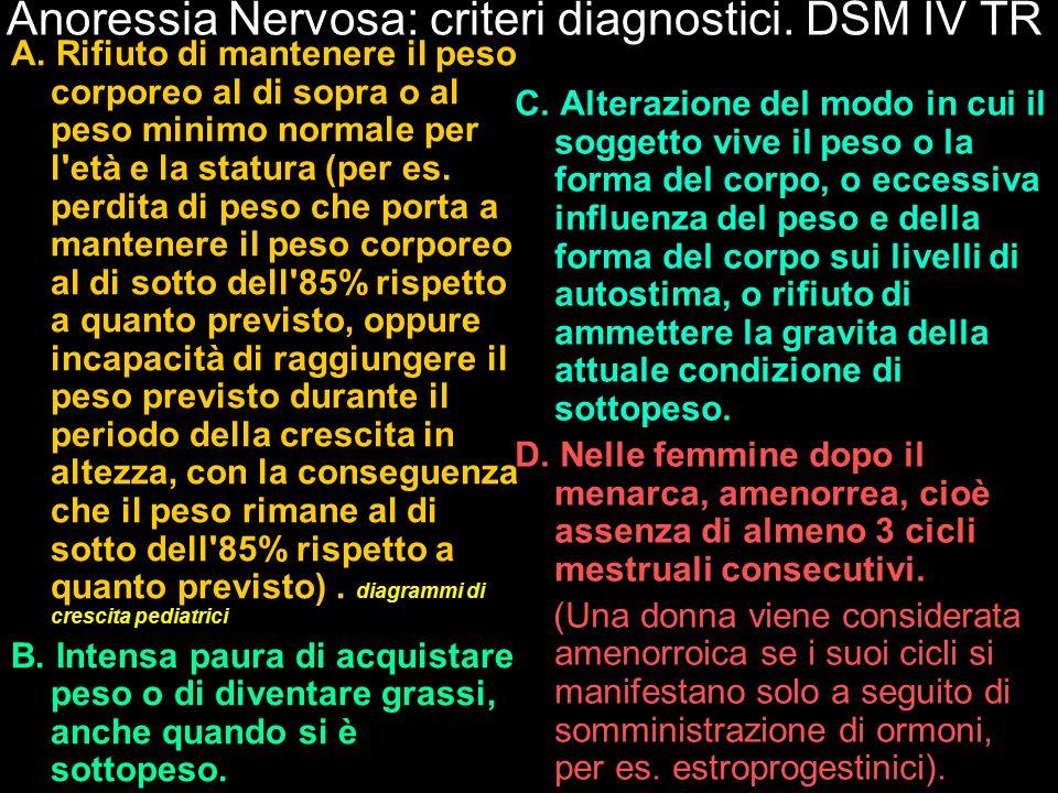 Anoressia Nervosa: criteri diagnostici. DSM IV TR