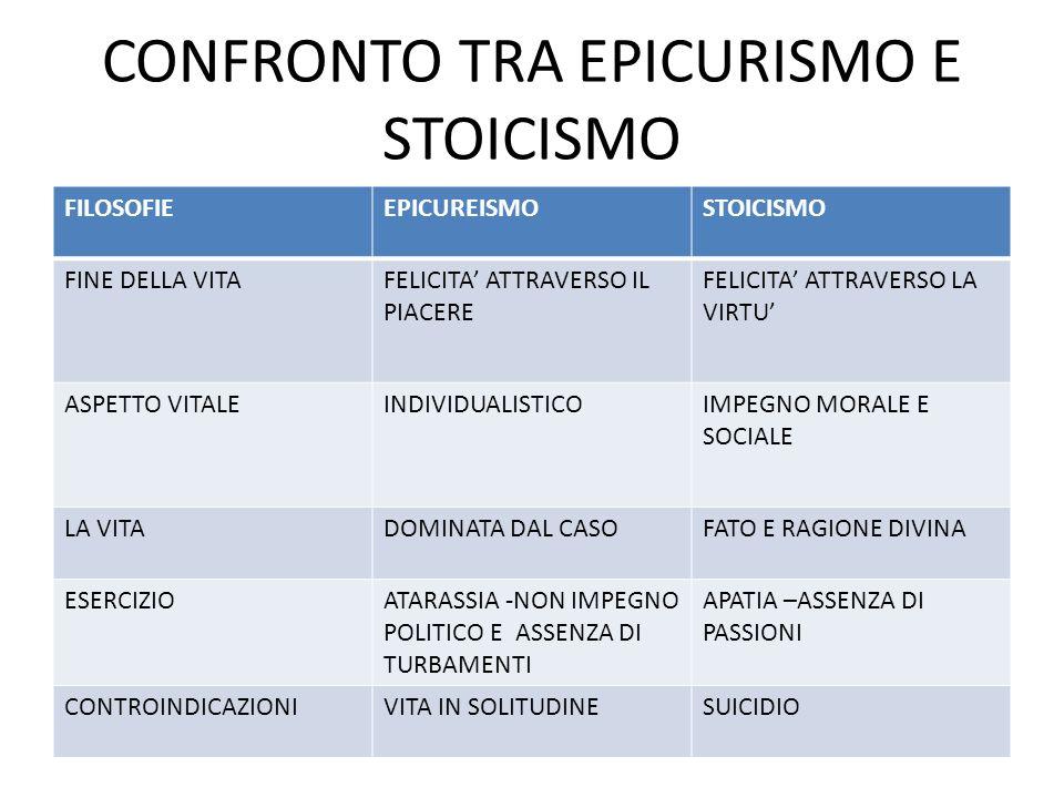 CONFRONTO TRA EPICURISMO E STOICISMO