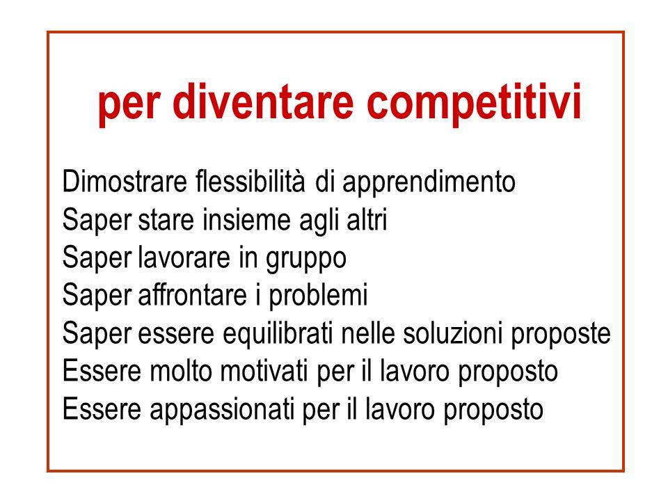 per diventare competitivi