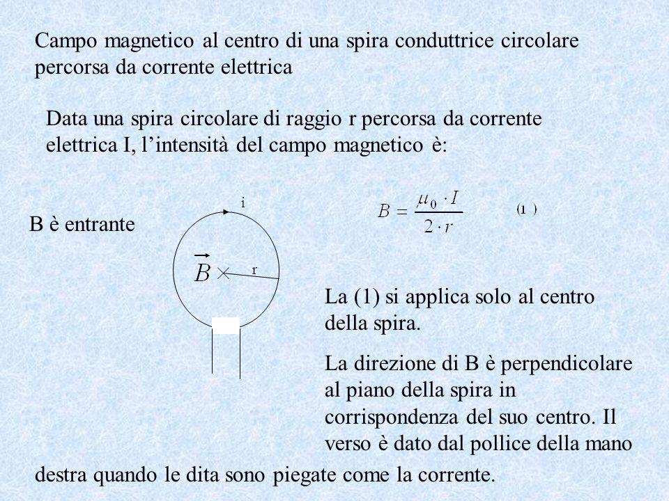 La (1) si applica solo al centro della spira.
