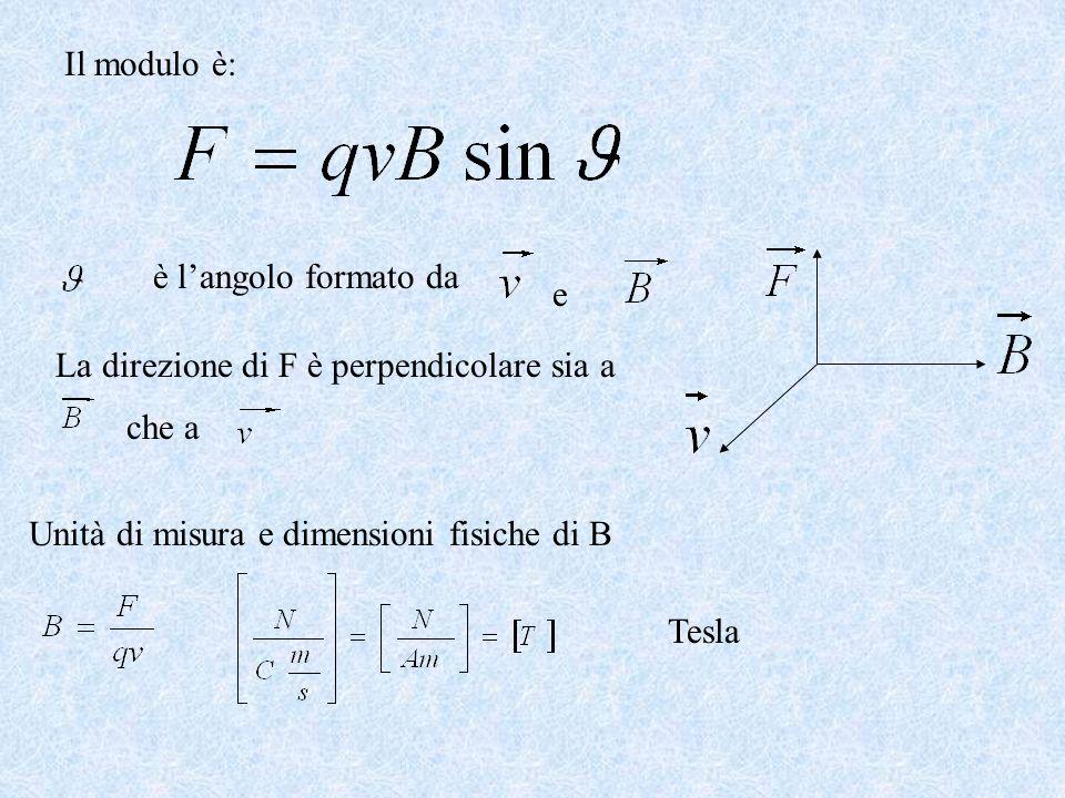 Il modulo è: è l'angolo formato da. e. La direzione di F è perpendicolare sia a. che a. Unità di misura e dimensioni fisiche di B.