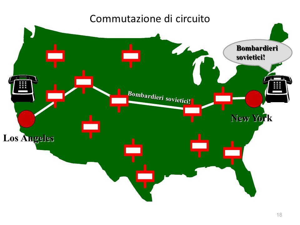 Commutazione di circuito