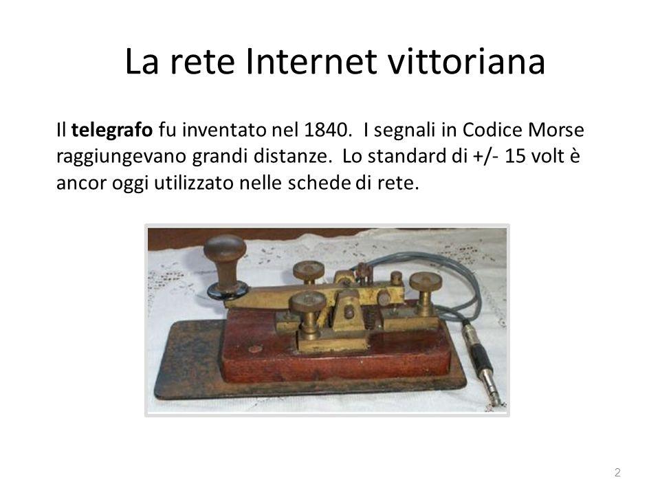 La rete Internet vittoriana