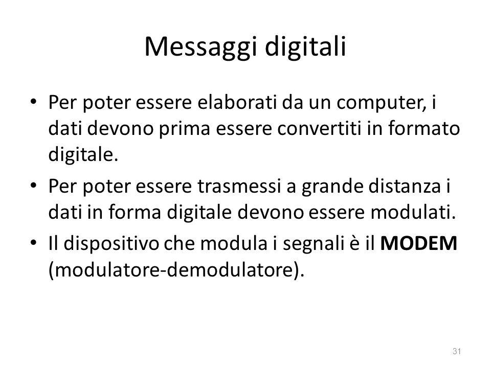 Messaggi digitali Per poter essere elaborati da un computer, i dati devono prima essere convertiti in formato digitale.
