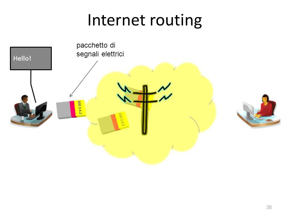 Internet routing pacchetto di segnali elettrici Hello! 200.3.4.2
