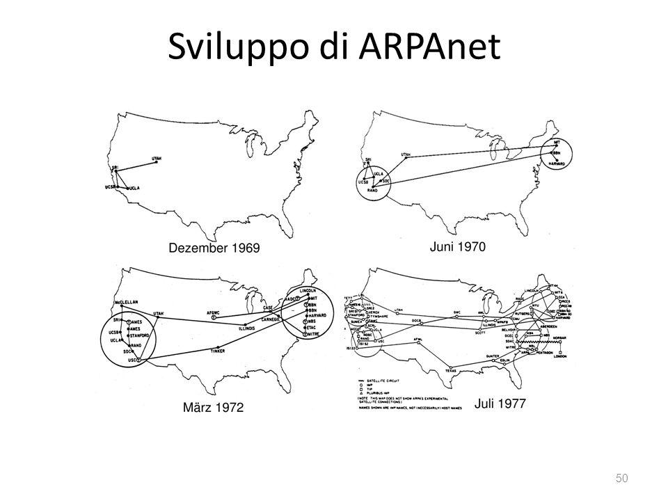 Sviluppo di ARPAnet