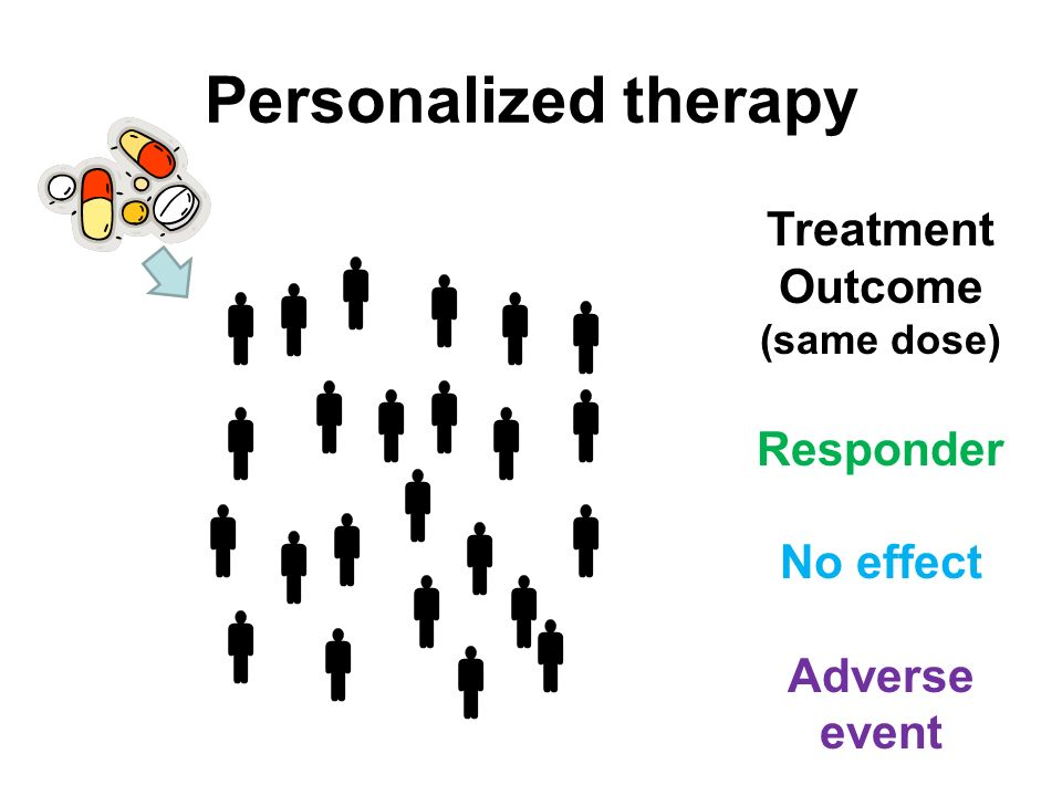 Treatment Outcome (same dose)