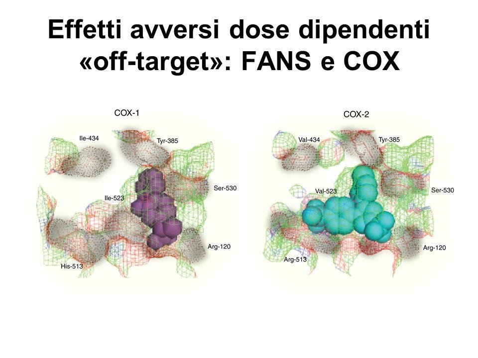 Effetti avversi dose dipendenti «off-target»: FANS e COX