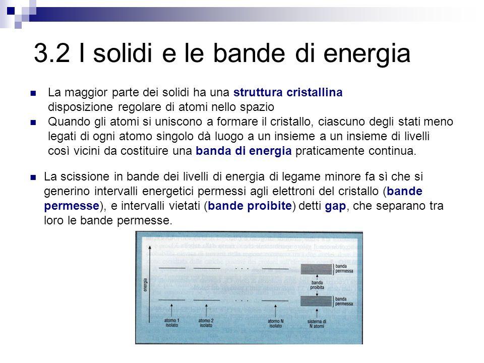 3.2 I solidi e le bande di energia