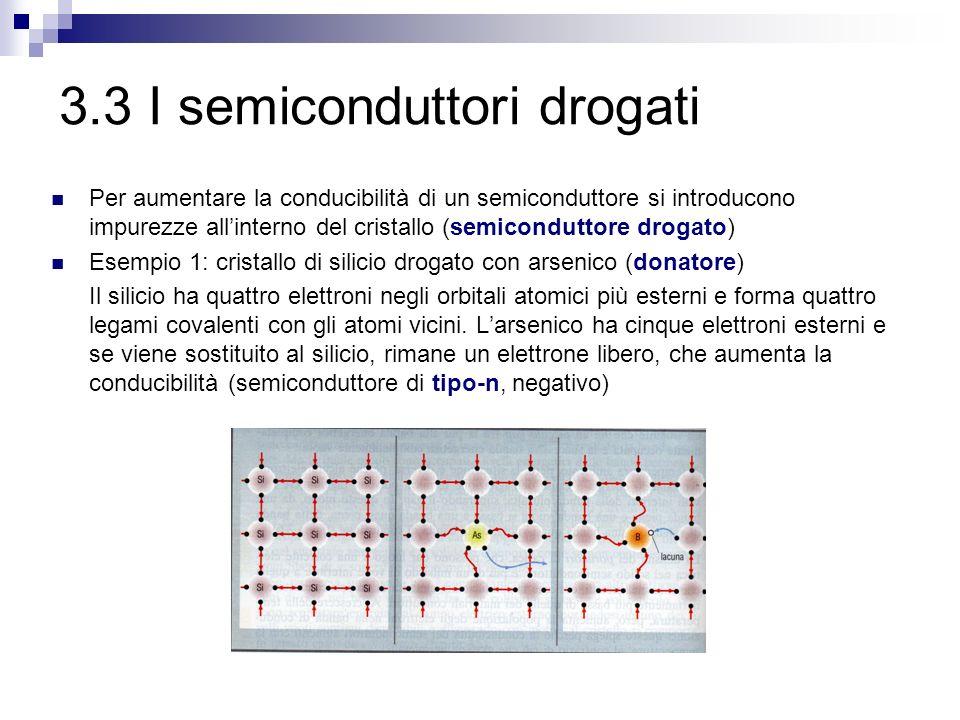 3.3 I semiconduttori drogati