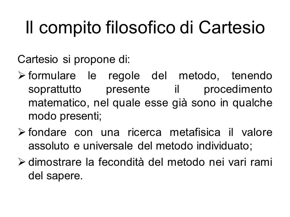 Il compito filosofico di Cartesio