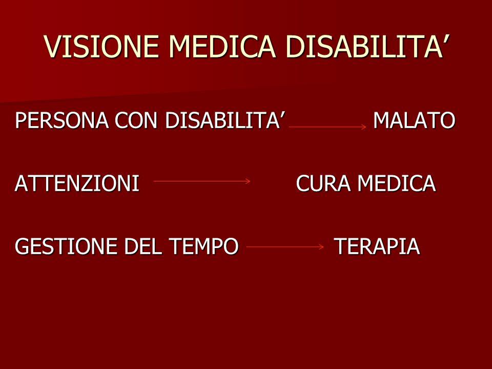 VISIONE MEDICA DISABILITA'