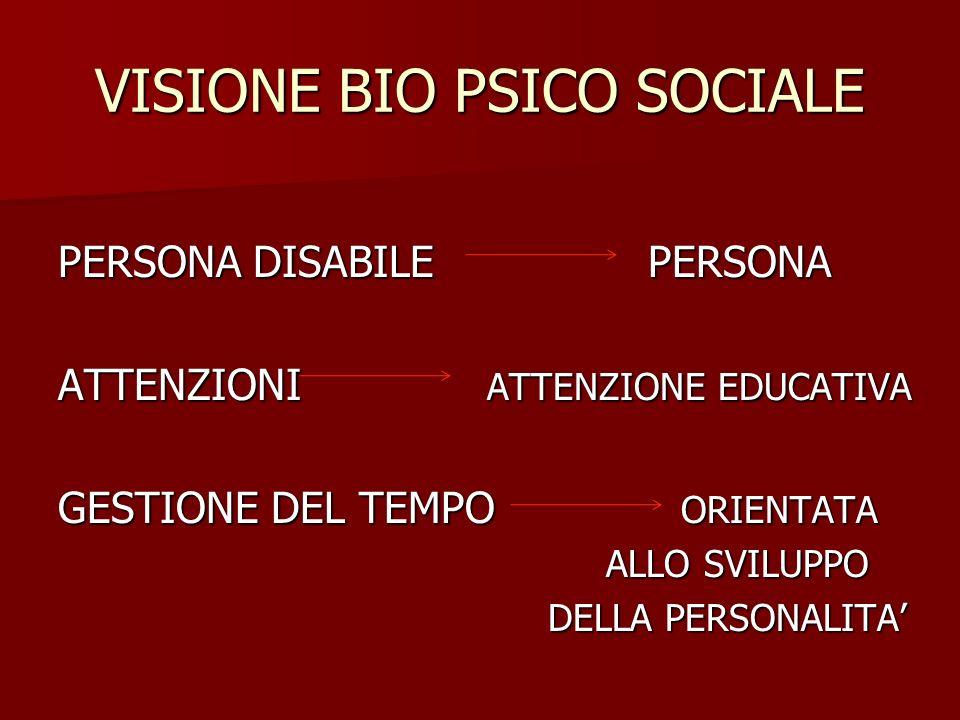 VISIONE BIO PSICO SOCIALE