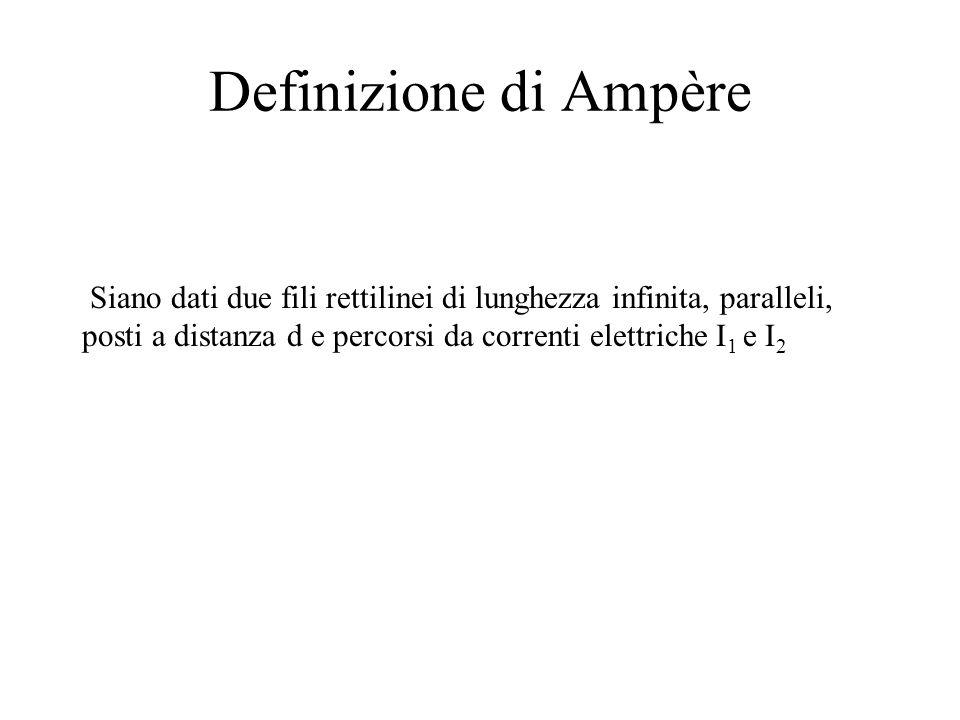 Definizione di Ampère Siano dati due fili rettilinei di lunghezza infinita, paralleli, posti a distanza d e percorsi da correnti elettriche I1 e I2.