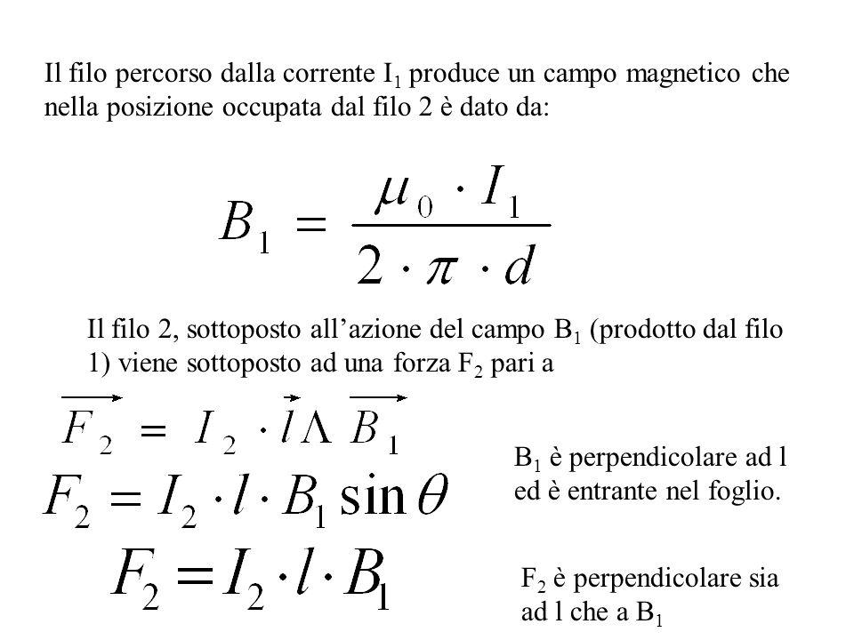 Il filo percorso dalla corrente I1 produce un campo magnetico che nella posizione occupata dal filo 2 è dato da: