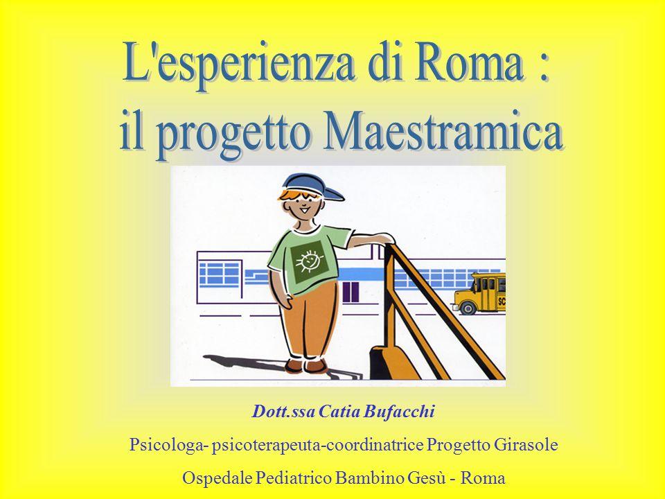Dott.ssa Catia Bufacchi