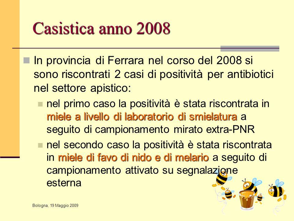 Casistica anno 2008 In provincia di Ferrara nel corso del 2008 si sono riscontrati 2 casi di positività per antibiotici nel settore apistico: