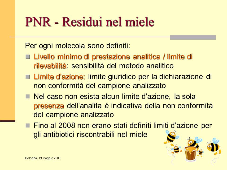 PNR - Residui nel miele Per ogni molecola sono definiti: