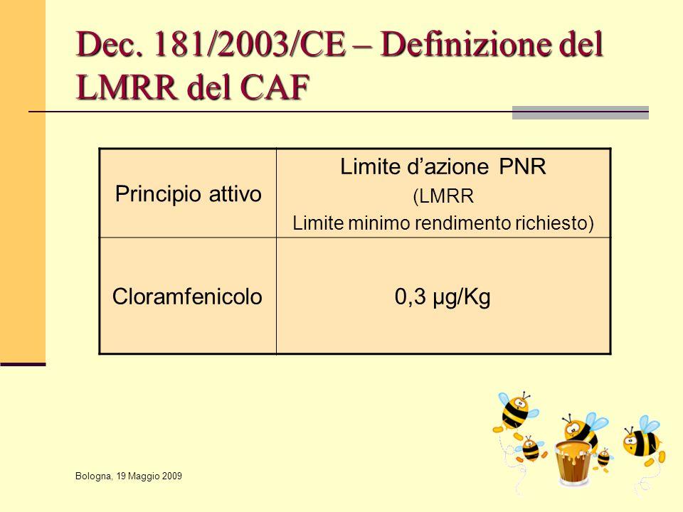 Dec. 181/2003/CE – Definizione del LMRR del CAF