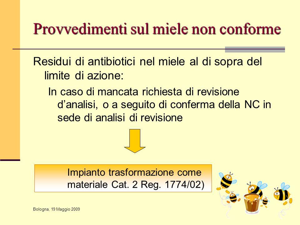 Provvedimenti sul miele non conforme