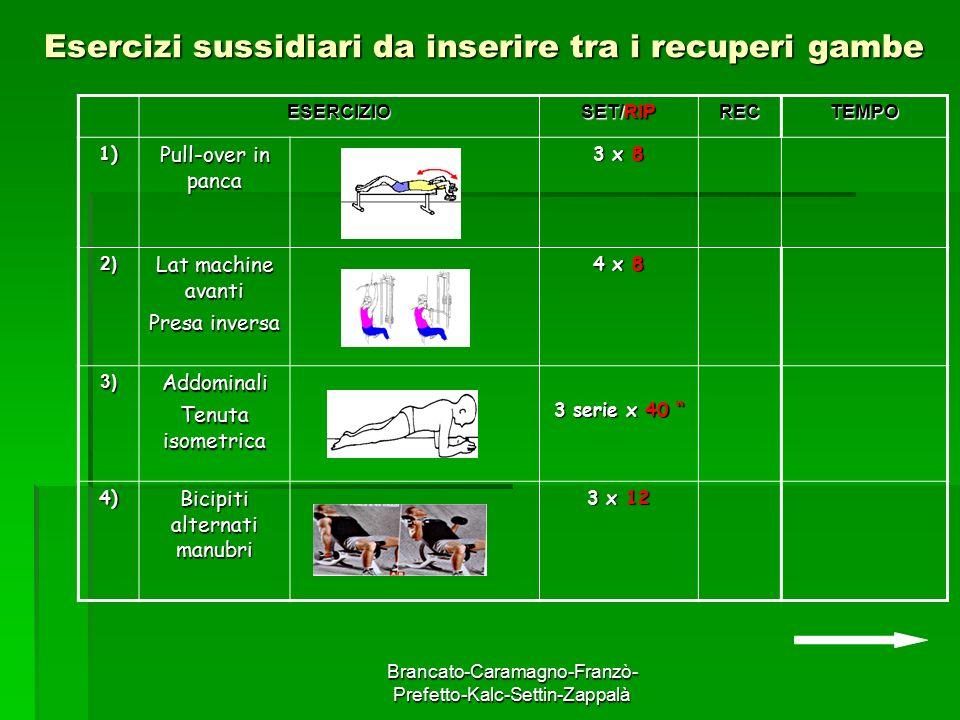 Esercizi sussidiari da inserire tra i recuperi gambe