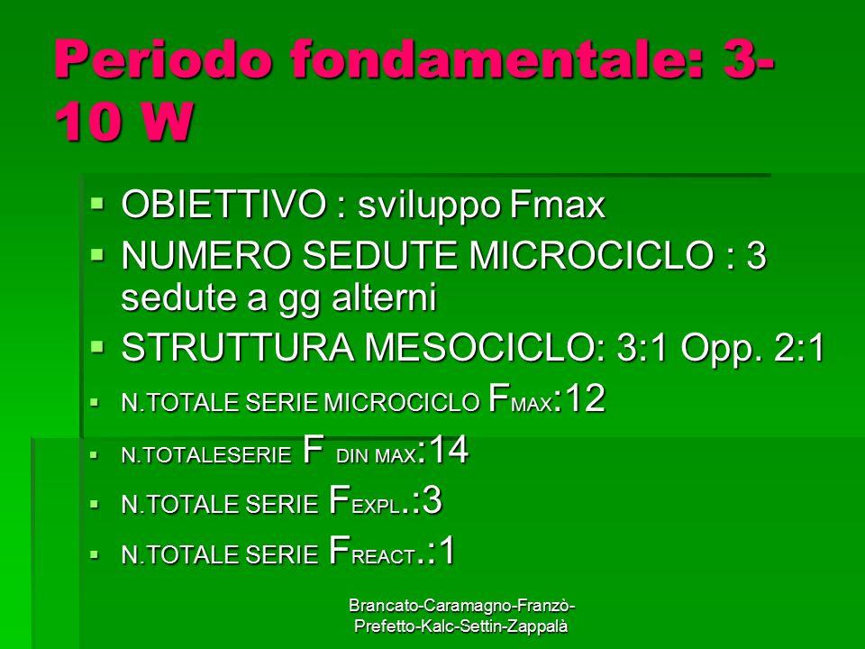 Periodo fondamentale: 3-10 W
