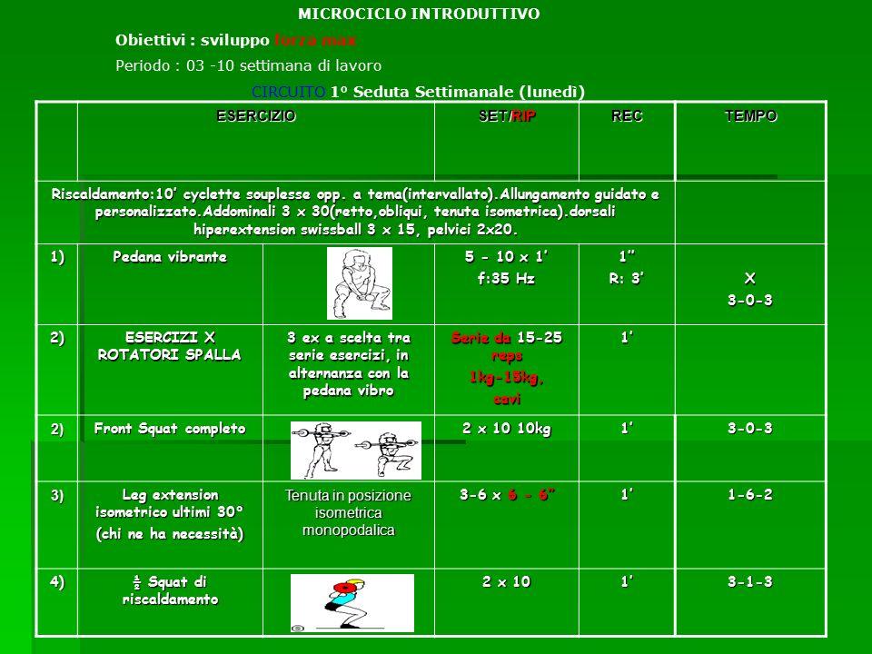 MICROCICLO INTRODUTTIVO Obiettivi : sviluppo forza max