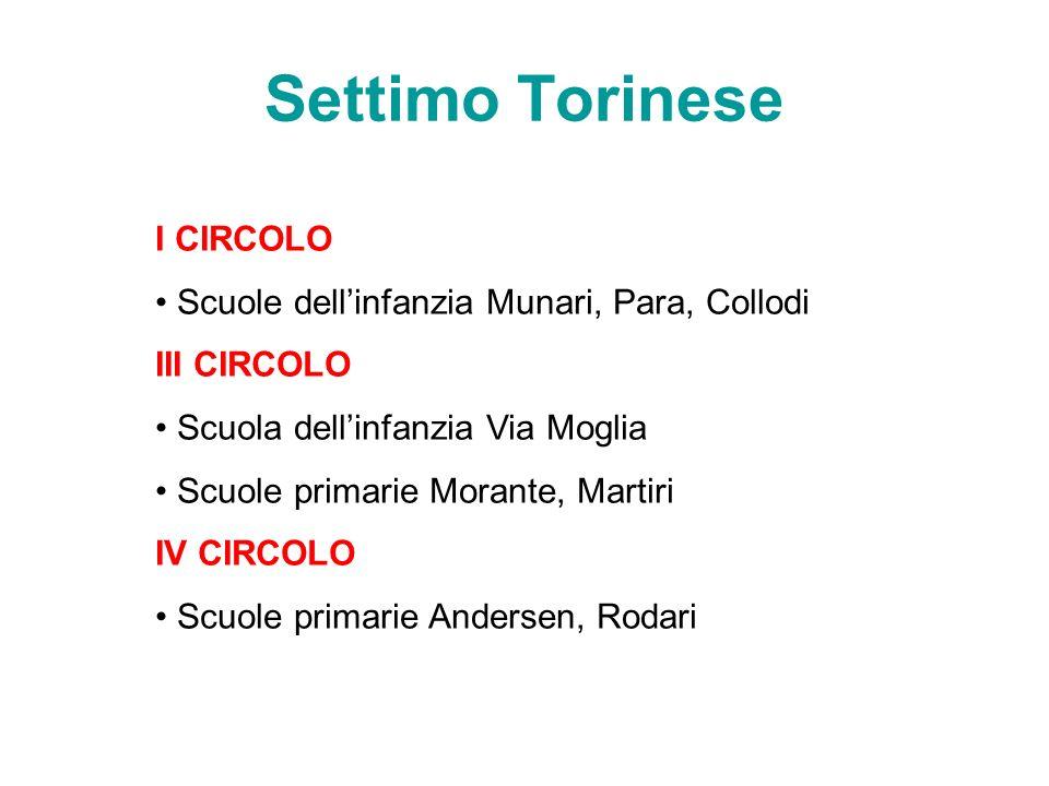 Settimo Torinese I CIRCOLO Scuole dell'infanzia Munari, Para, Collodi
