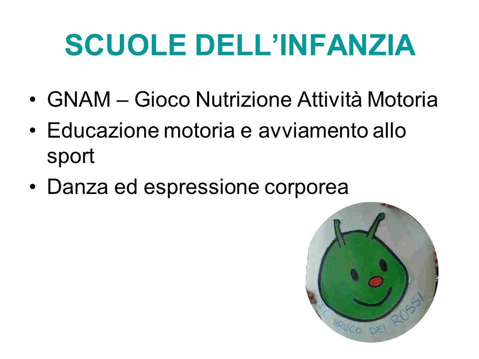 SCUOLE DELL'INFANZIA GNAM – Gioco Nutrizione Attività Motoria
