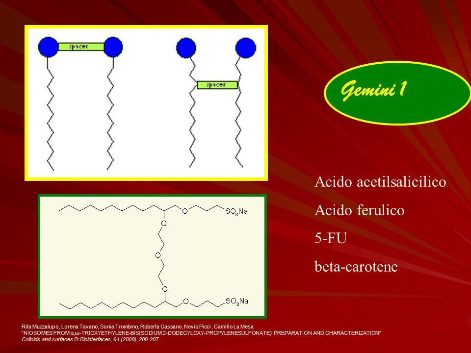 Gemini 1 Acido acetilsalicilico Acido ferulico 5-FU beta-carotene