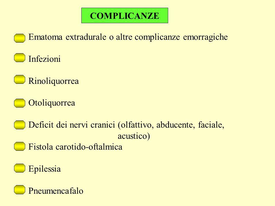 COMPLICANZE Ematoma extradurale o altre complicanze emorragiche. Infezioni. Rinoliquorrea. Otoliquorrea.
