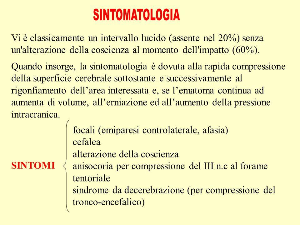 SINTOMATOLOGIA Vi è classicamente un intervallo lucido (assente nel 20%) senza un alterazione della coscienza al momento dell impatto (60%).