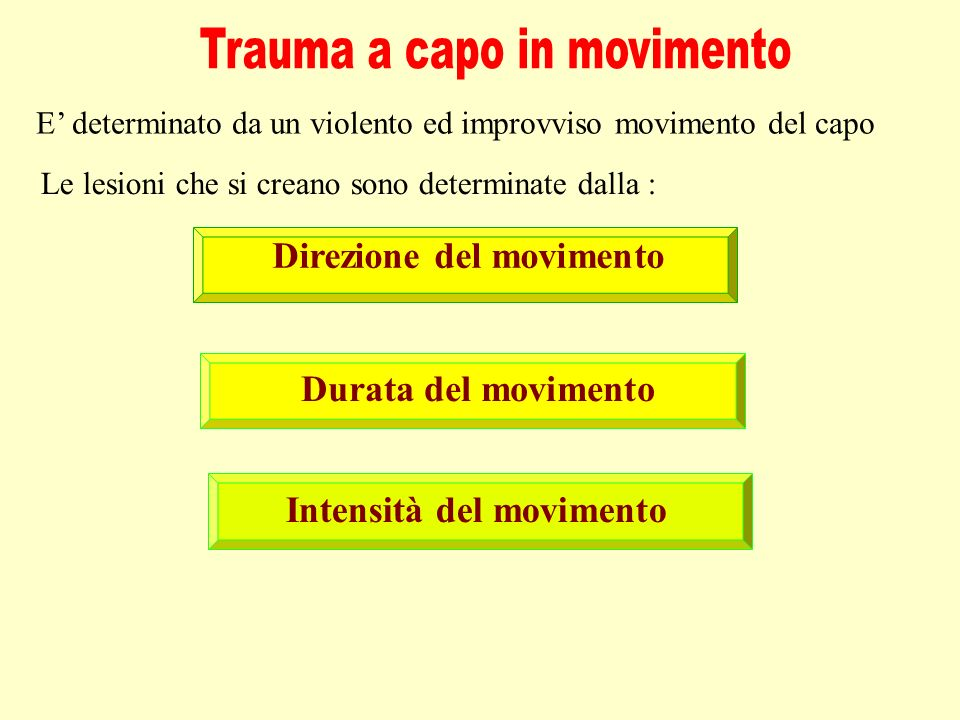 Trauma a capo in movimento