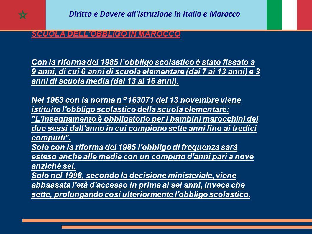 SCUOLA DELL OBBLIGO IN MAROCCO Con la riforma del 1985 l'obbligo scolastico è stato fissato a 9 anni, di cui 6 anni di scuola elementare (dai 7 ai 13 anni) e 3 anni di scuola media (dai 13 ai 16 anni).