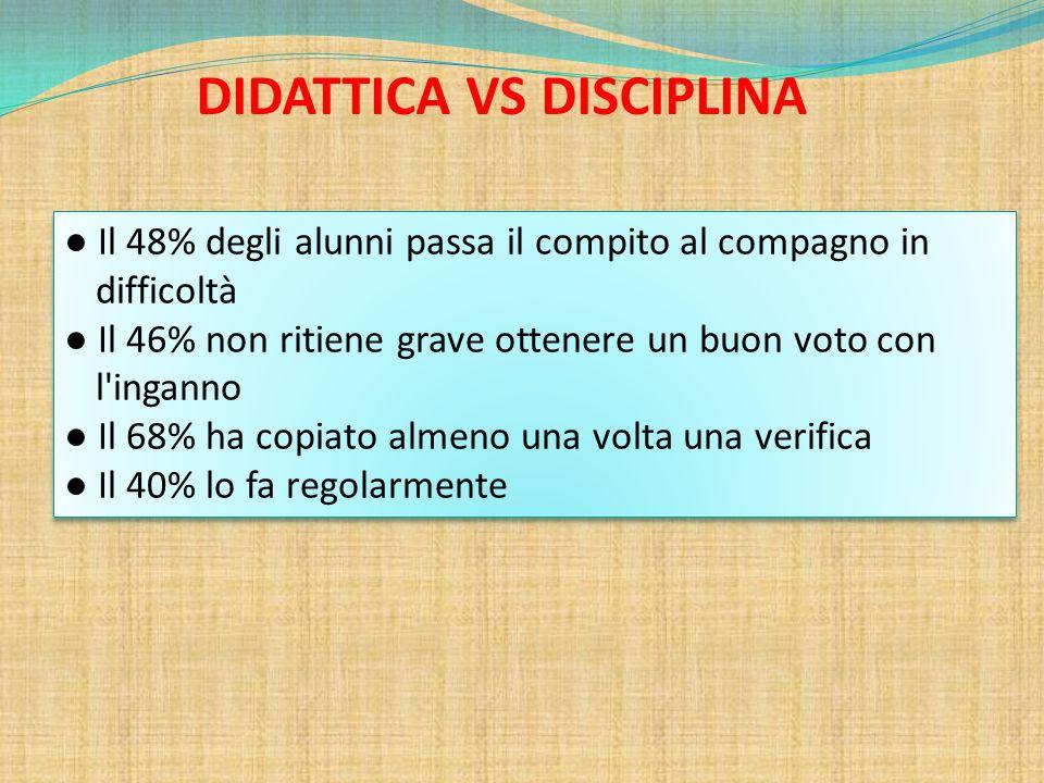 DIDATTICA VS DISCIPLINA