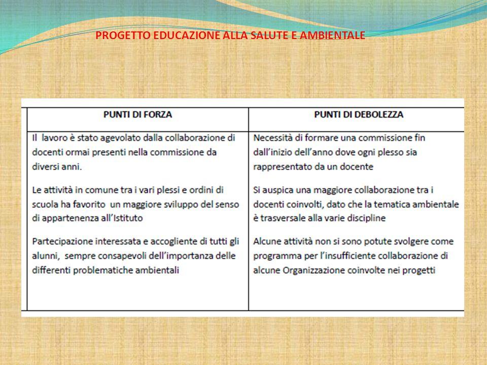 PROGETTO EDUCAZIONE ALLA SALUTE E AMBIENTALE