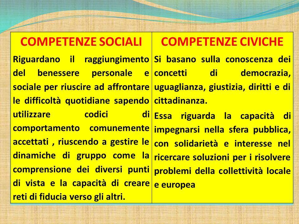 COMPETENZE SOCIALI COMPETENZE CIVICHE