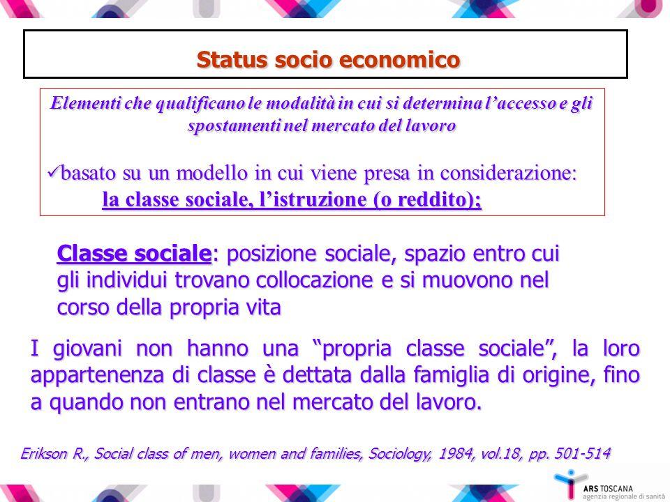 Status socio economico